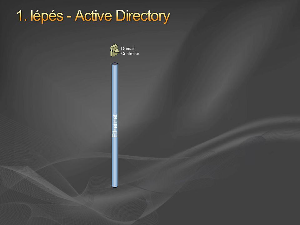 1. lépés - Active Directory