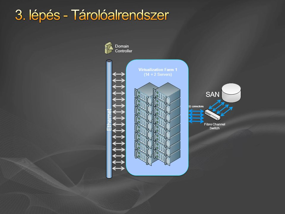 3. lépés - Tárolóalrendszer