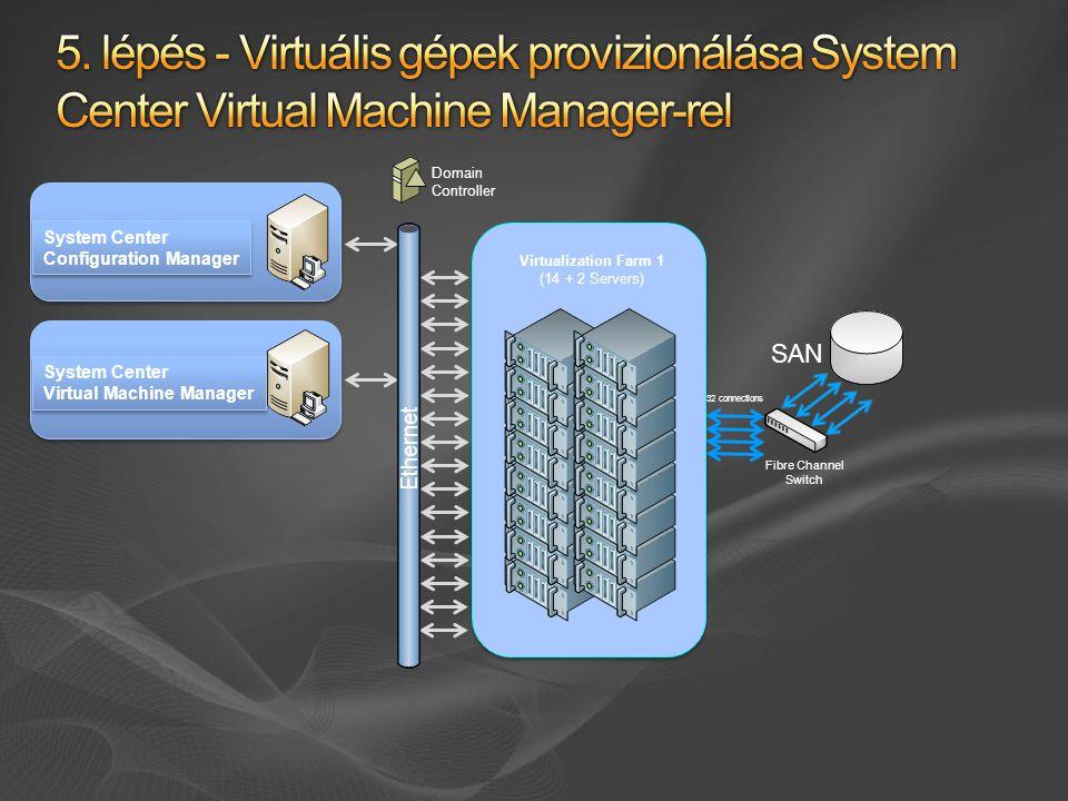 4/4/2017 5. lépés - Virtuális gépek provizionálása System Center Virtual Machine Manager-rel. Ethernet.