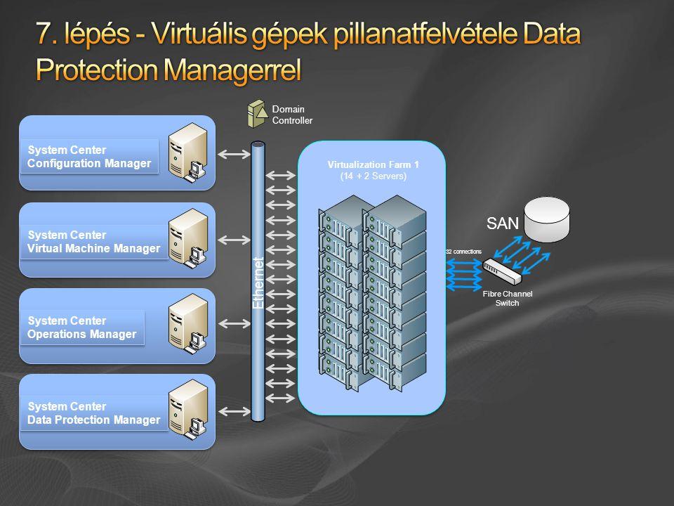 4/4/2017 7. lépés - Virtuális gépek pillanatfelvétele Data Protection Managerrel. Ethernet. Domain.