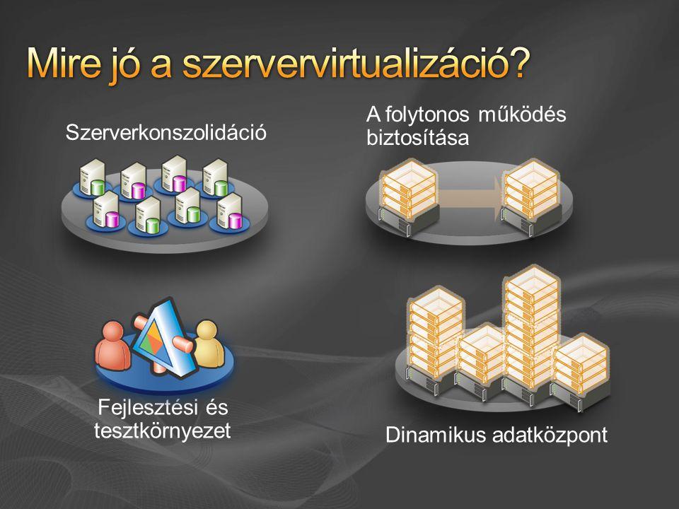 Mire jó a szervervirtualizáció
