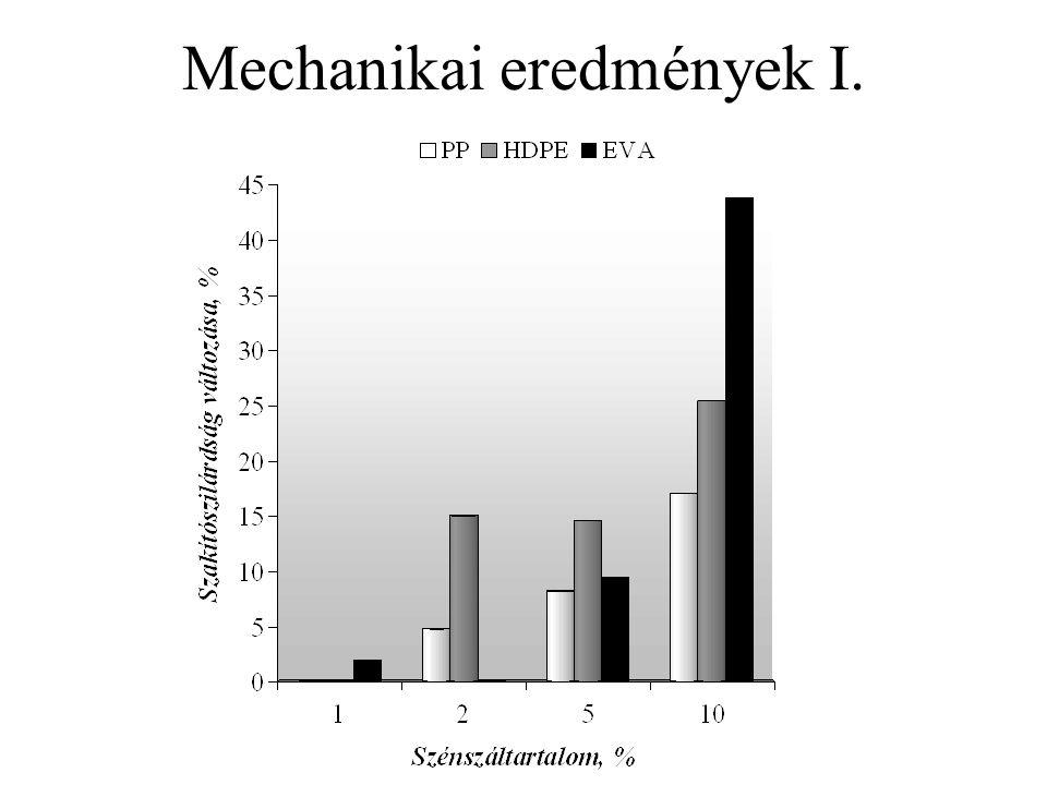 Mechanikai eredmények I.