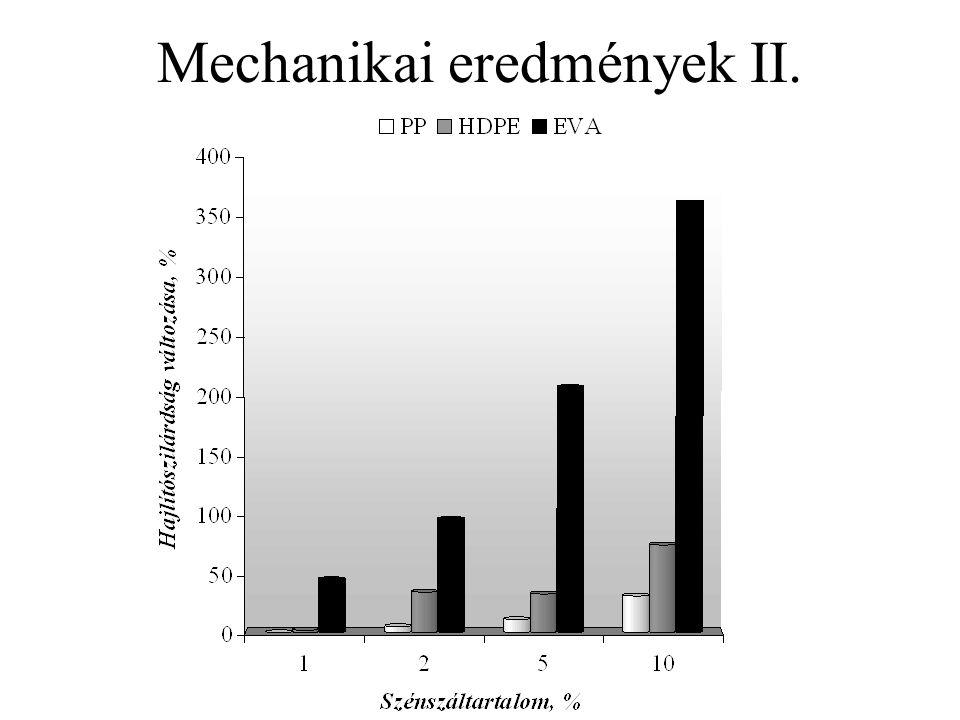 Mechanikai eredmények II.