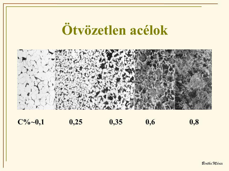 Ötvözetlen acélok C%~0,1 0,25 0,35 0,6 0,8