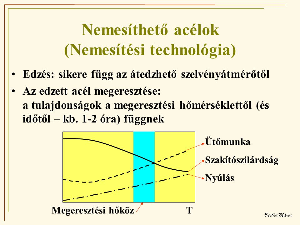 Nemesíthető acélok (Nemesítési technológia)