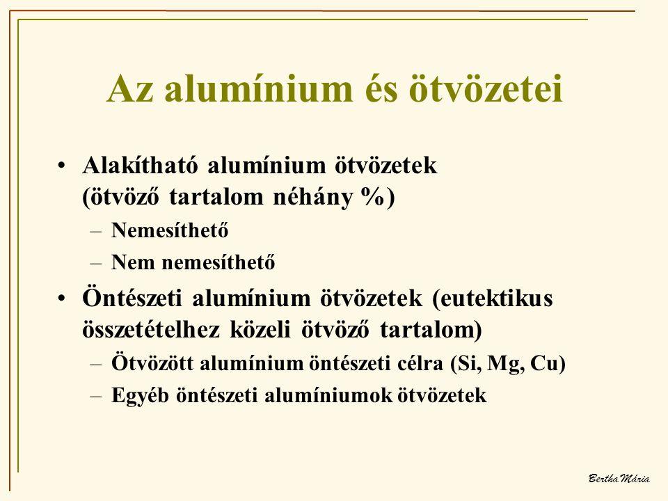 Az alumínium és ötvözetei