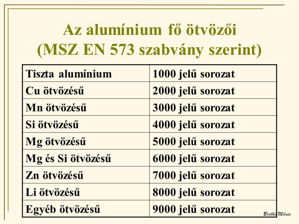 Az alumínium fő ötvözői (MSZ EN 573 szabvány szerint)