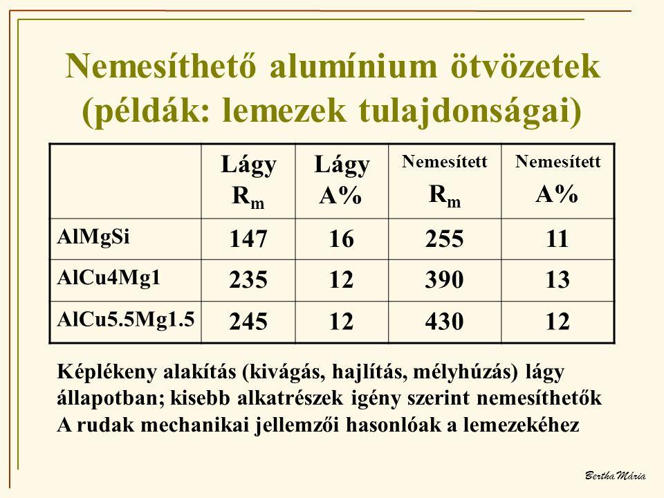 Nemesíthető alumínium ötvözetek (példák: lemezek tulajdonságai)