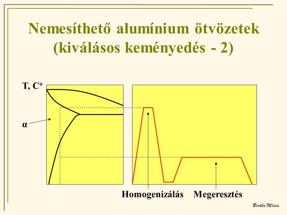 Nemesíthető alumínium ötvözetek (kiválásos keményedés - 2)