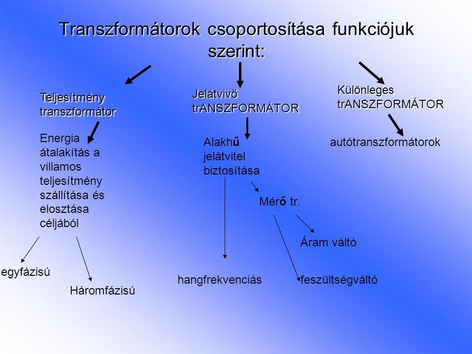 Transzformátorok csoportosítása funkciójuk szerint: