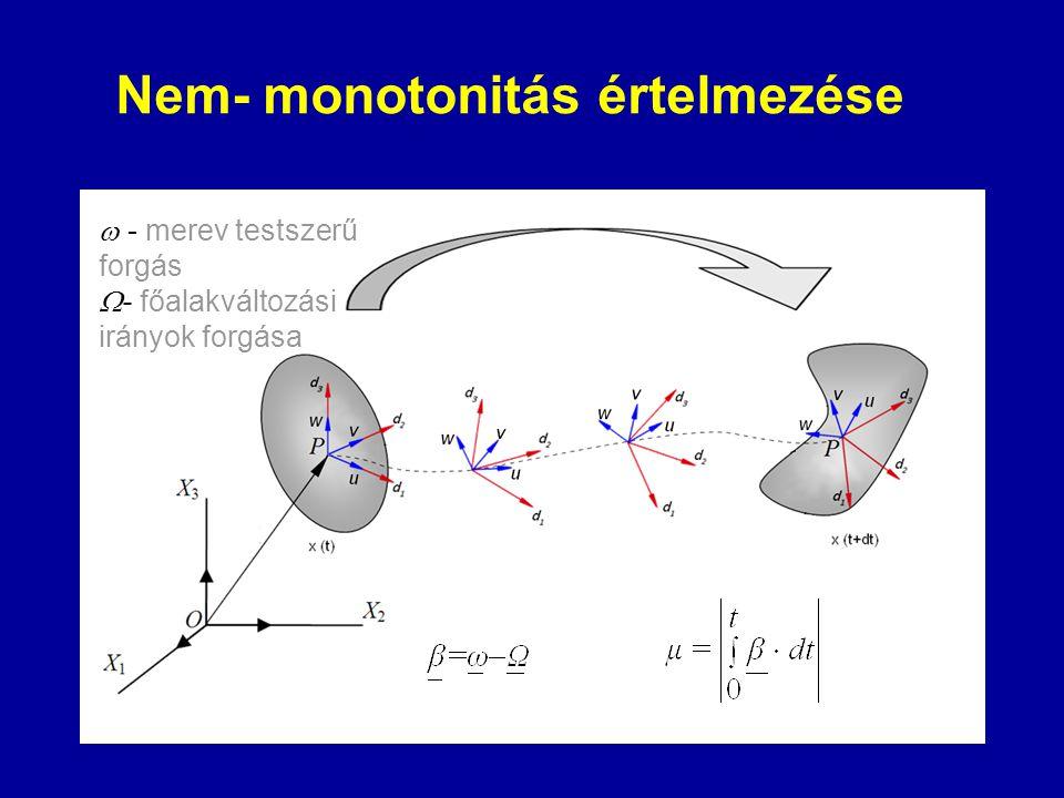 Nem- monotonitás értelmezése