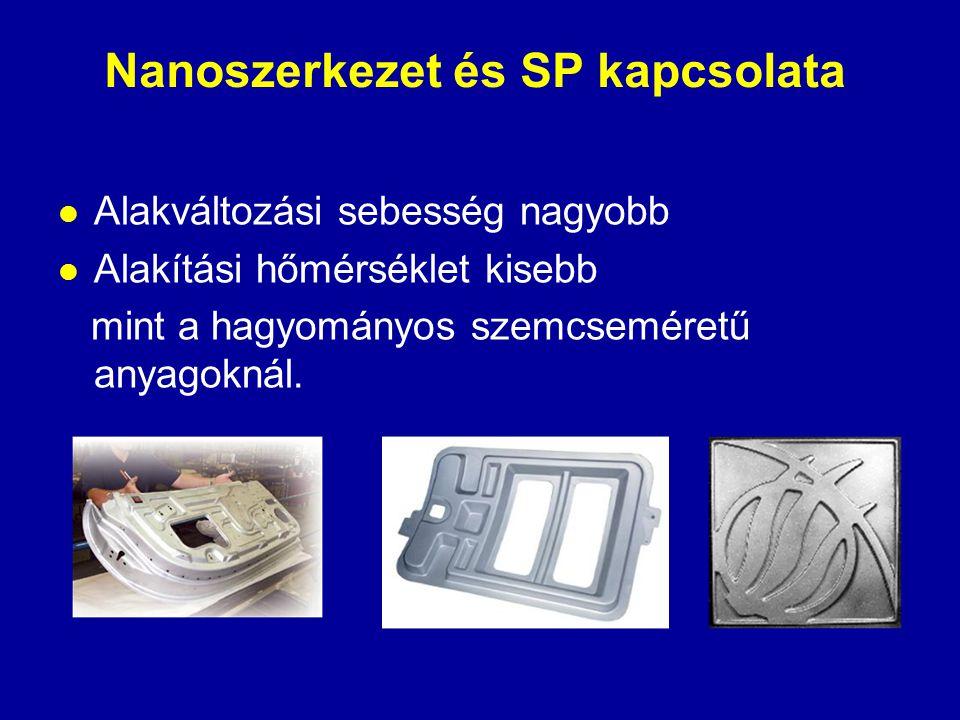 Nanoszerkezet és SP kapcsolata