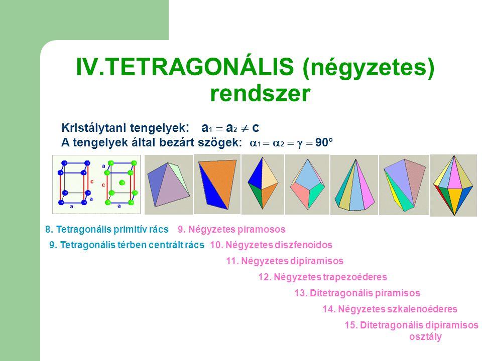 IV.TETRAGONÁLIS (négyzetes) rendszer