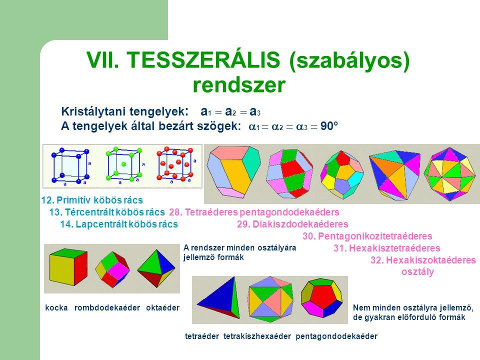 VII. TESSZERÁLIS (szabályos) rendszer