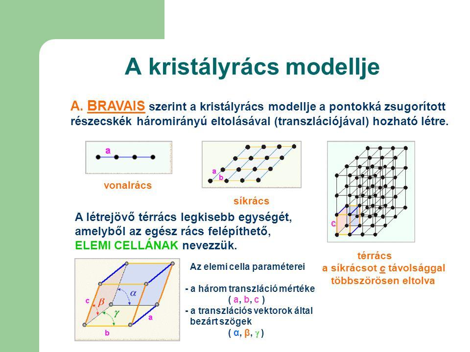 A kristályrács modellje