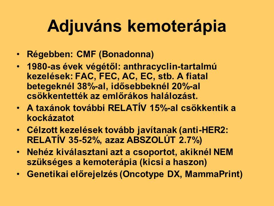 Adjuváns kemoterápia Régebben: CMF (Bonadonna)