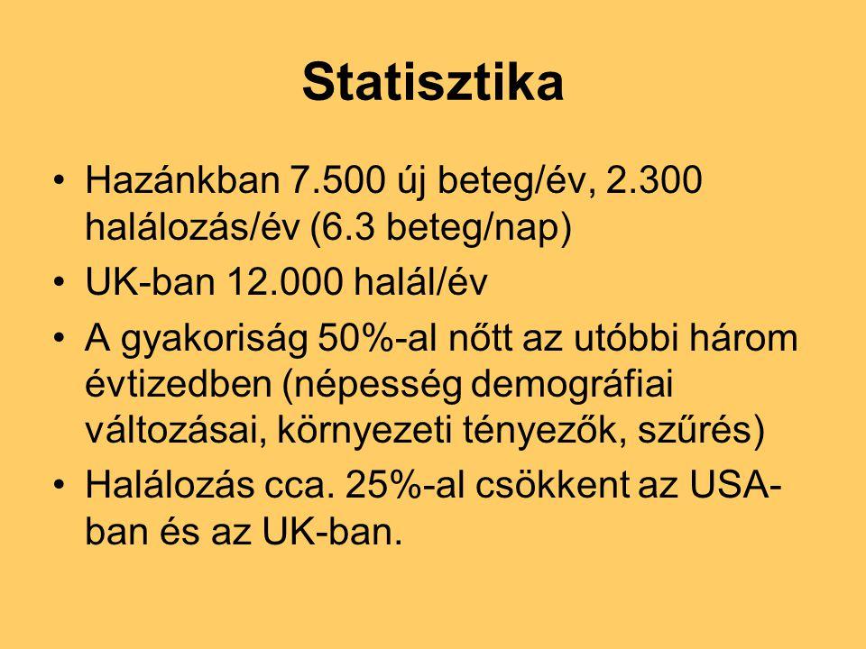 Statisztika Hazánkban 7.500 új beteg/év, 2.300 halálozás/év (6.3 beteg/nap) UK-ban 12.000 halál/év.