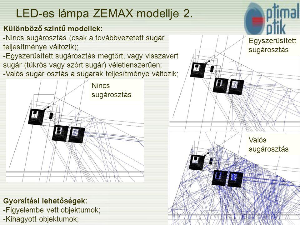 LED-es lámpa ZEMAX modellje 2.