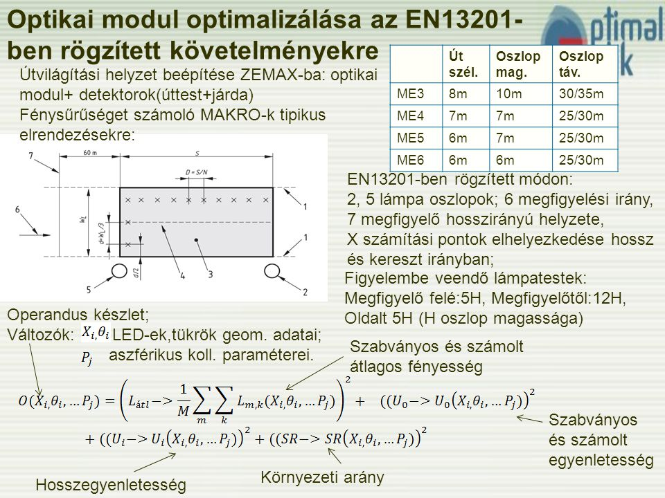 Optikai modul optimalizálása az EN13201-ben rögzített követelményekre
