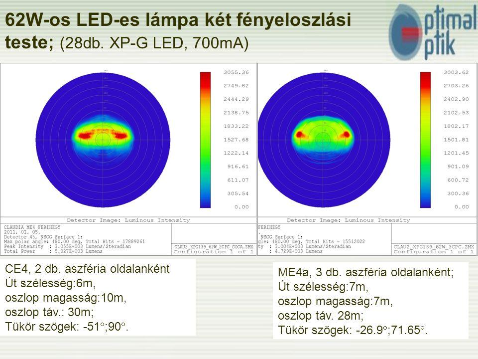 62W-os LED-es lámpa két fényeloszlási teste; (28db. XP-G LED, 700mA)