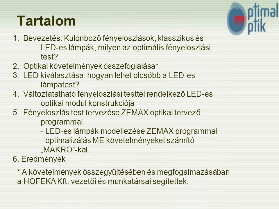 Tartalom Bevezetés: Különböző fényeloszlások, klasszikus és LED-es lámpák, milyen az optimális fényeloszlási test