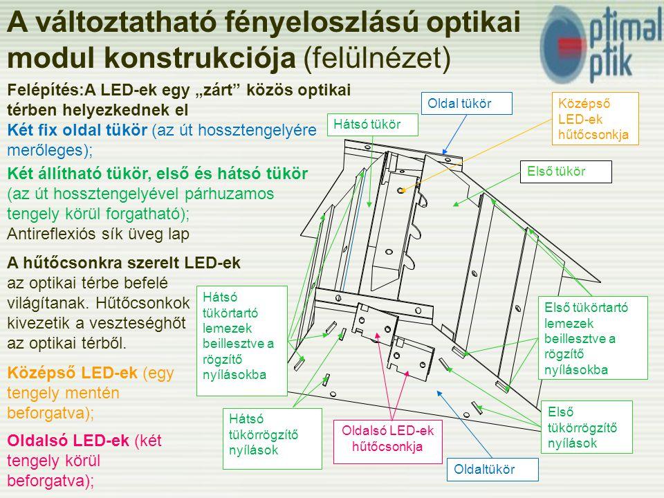 Oldalsó LED-ek hűtőcsonkja