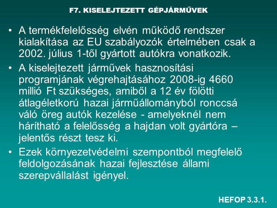F7. KISELEJTEZETT GÉPJÁRMŰVEK