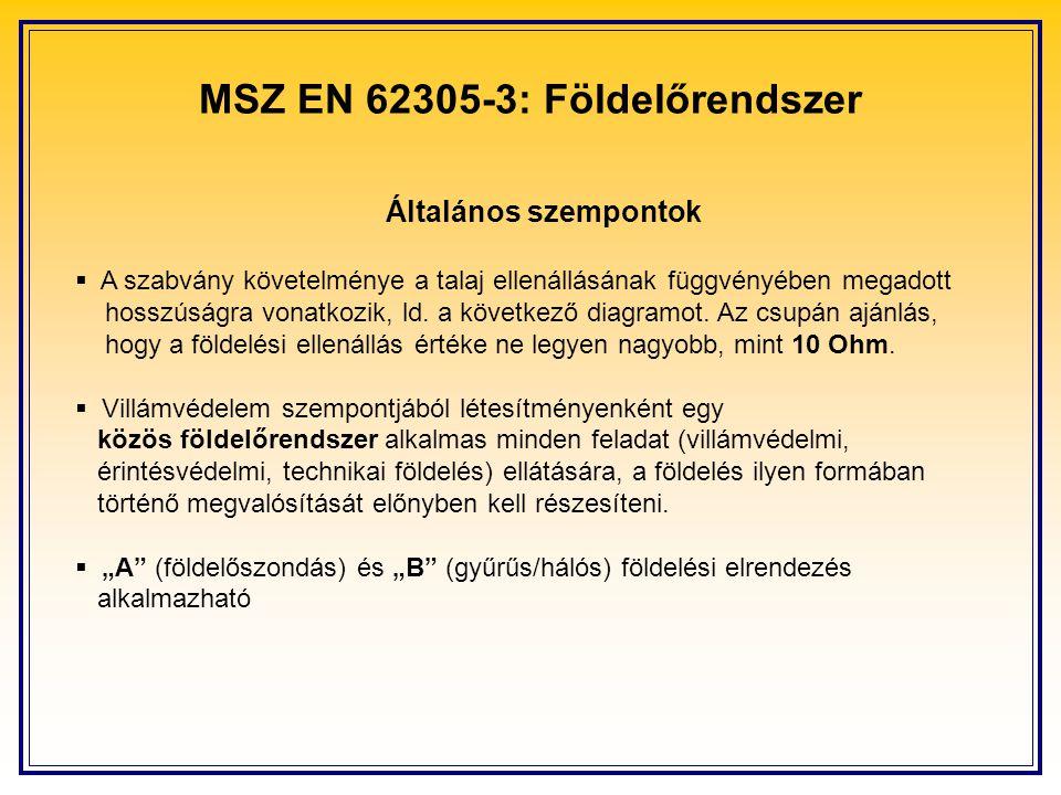 MSZ EN 62305-3: Földelőrendszer