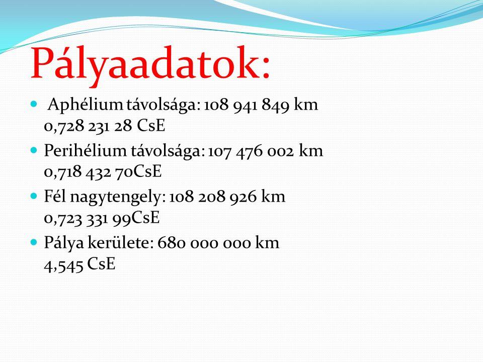 Pályaadatok: Aphélium távolsága: 108 941 849 km 0,728 231 28 CsE