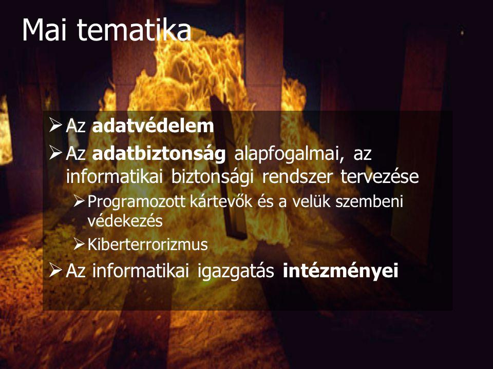Mai tematika Az adatvédelem