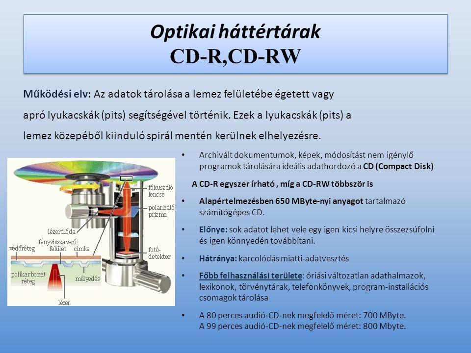 Optikai háttértárak CD-R,CD-RW