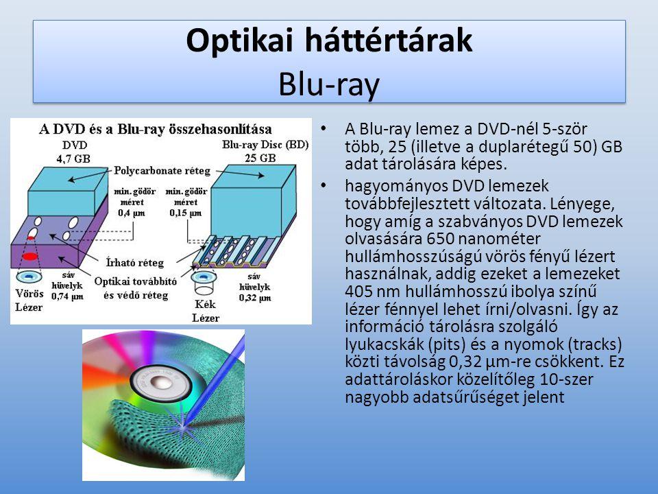Optikai háttértárak Blu-ray