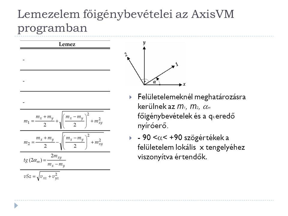 Lemezelem főigénybevételei az AxisVM programban