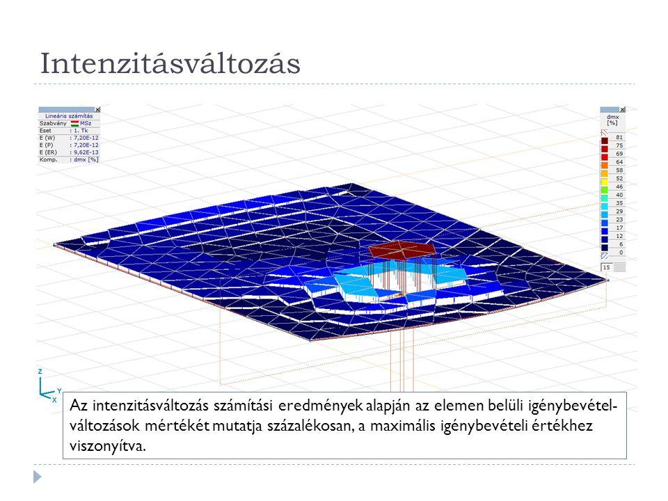 Intenzitásváltozás Minden végeselem-modell és végeselem-analízis mérnöki közelítés.