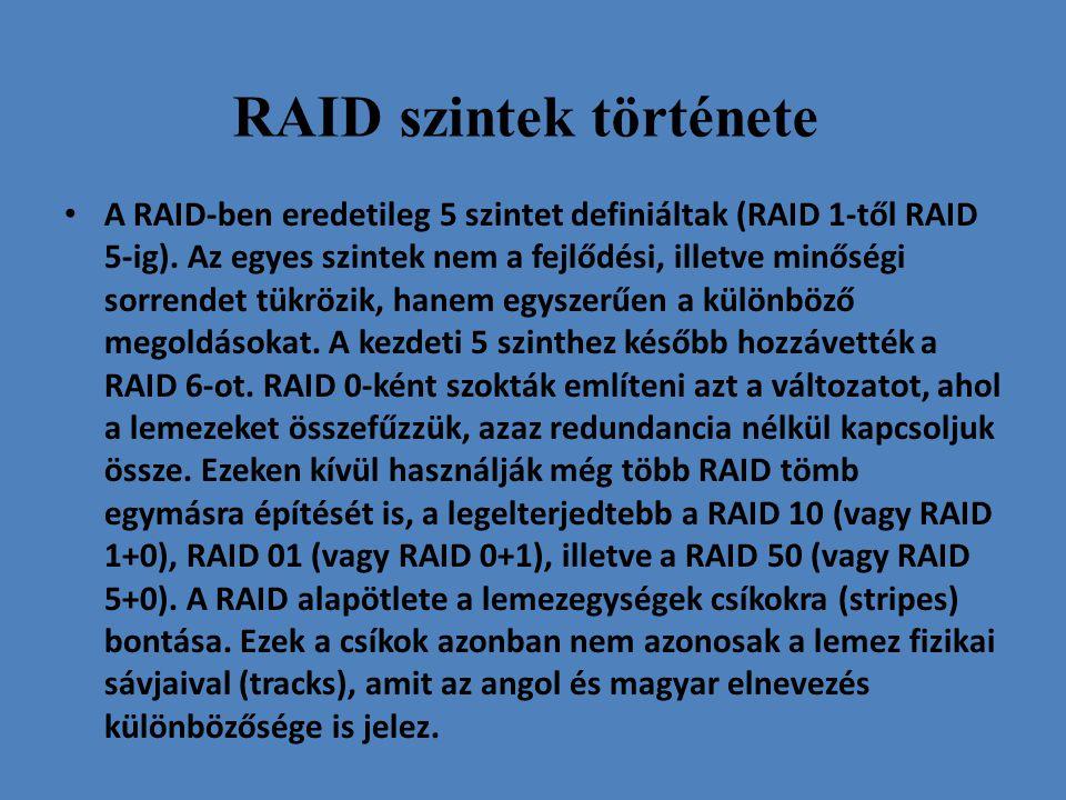 RAID szintek története