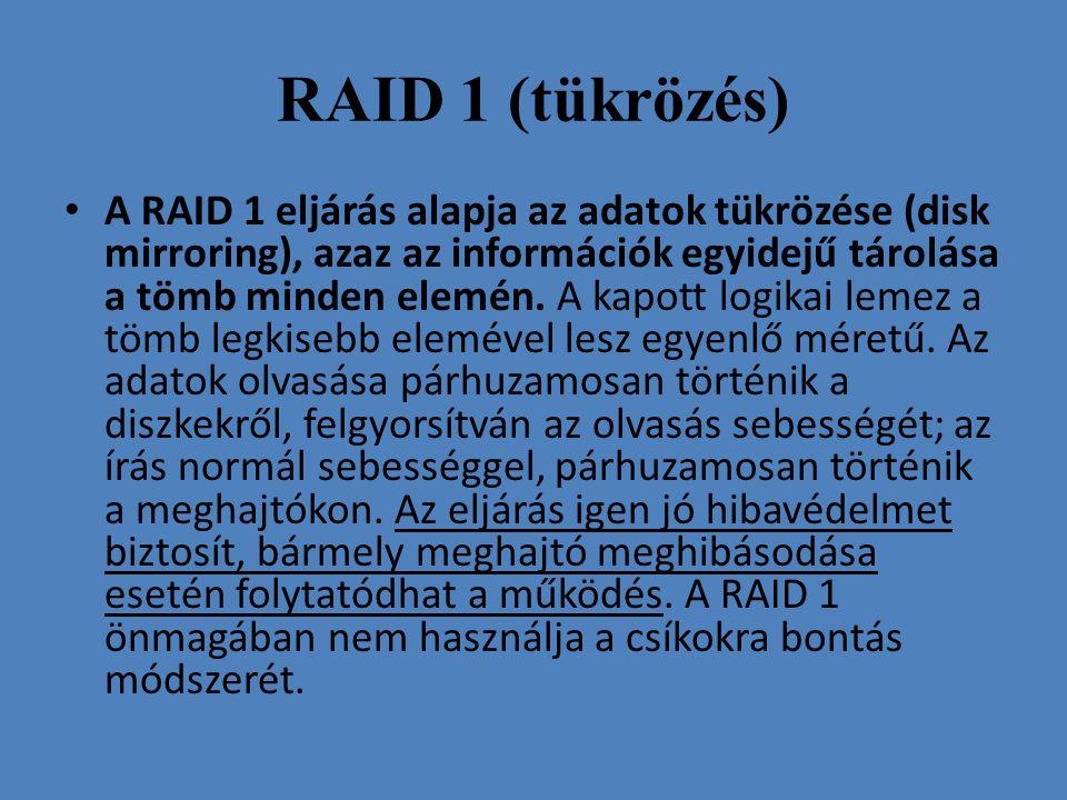 RAID 1 (tükrözés)