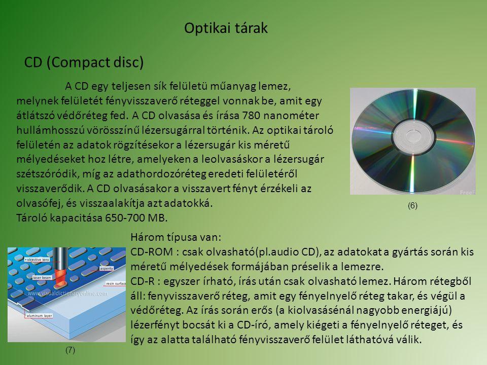 Optikai tárak CD (Compact disc)