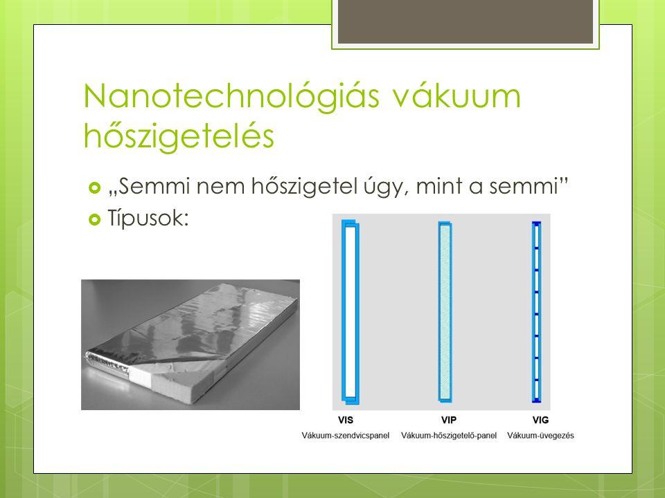 Nanotechnológiás vákuum hőszigetelés
