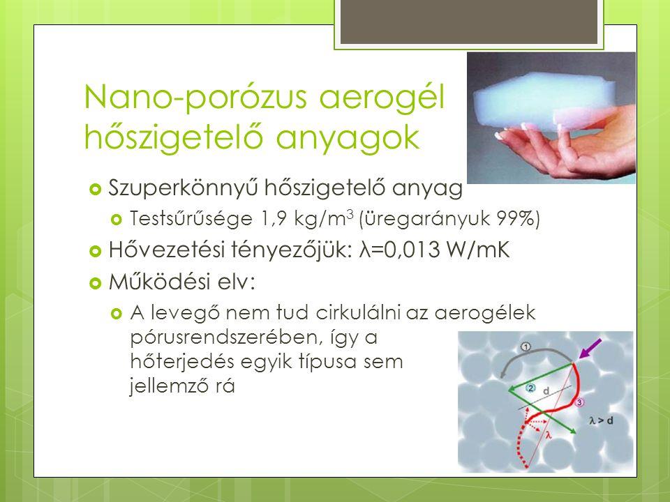 Nano-porózus aerogél hőszigetelő anyagok