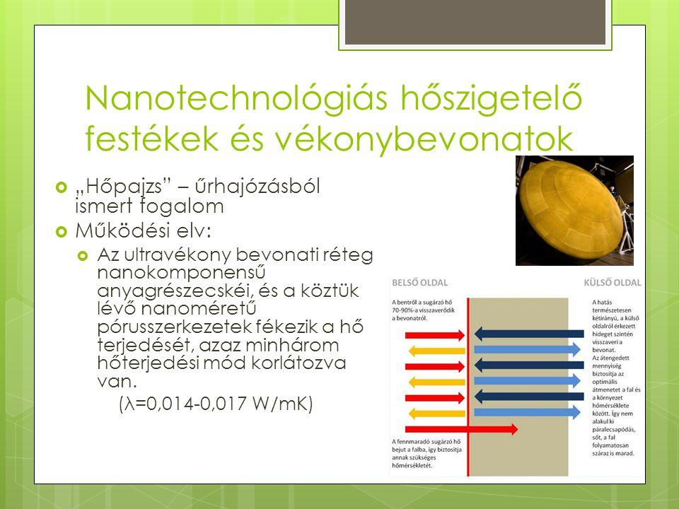 Nanotechnológiás hőszigetelő festékek és vékonybevonatok