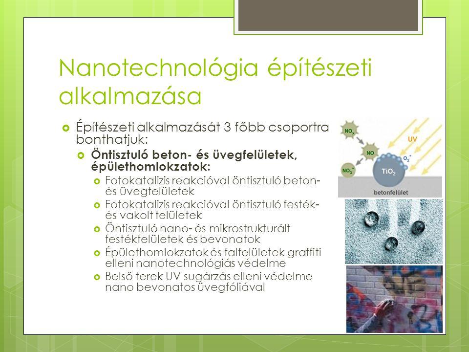 Nanotechnológia építészeti alkalmazása