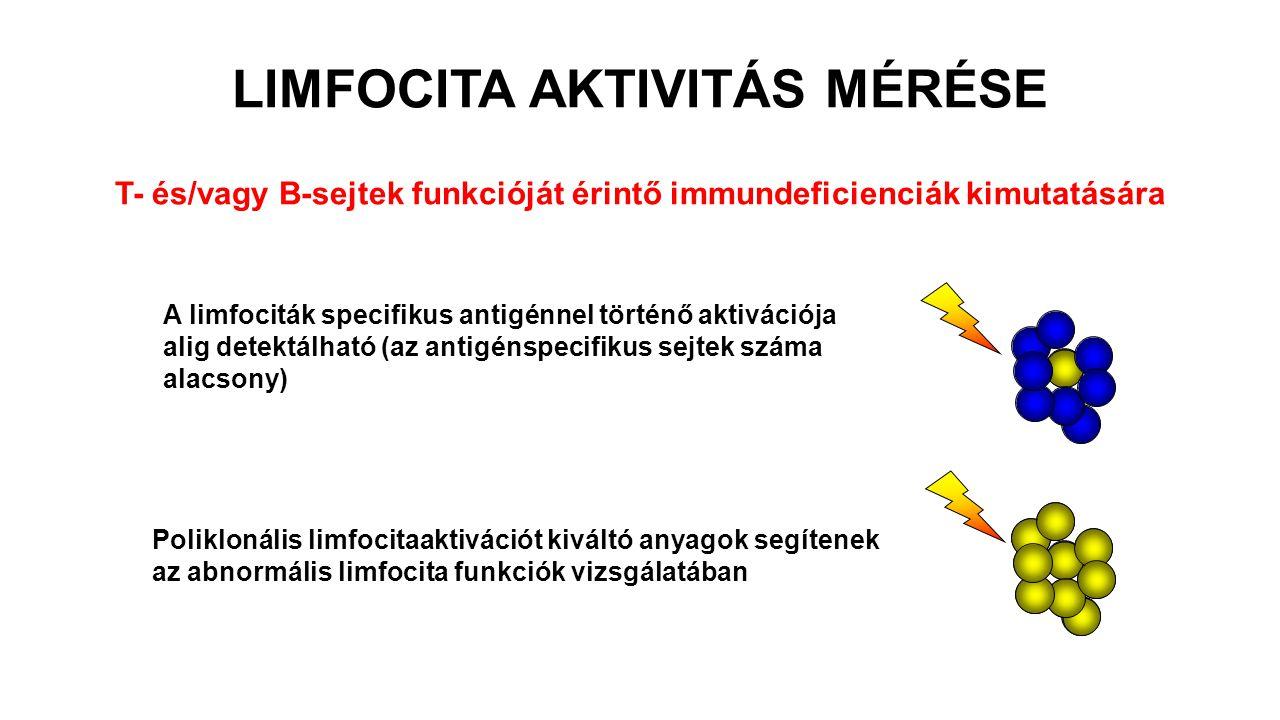 LIMFOCITA AKTIVITÁS MÉRÉSE T- és/vagy B-sejtek funkcióját érintő immundeficienciák kimutatására