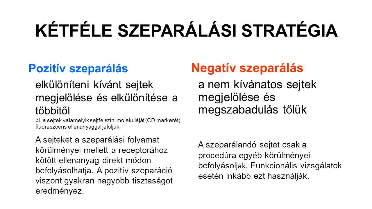 KÉTFÉLE SZEPARÁLÁSI STRATÉGIA