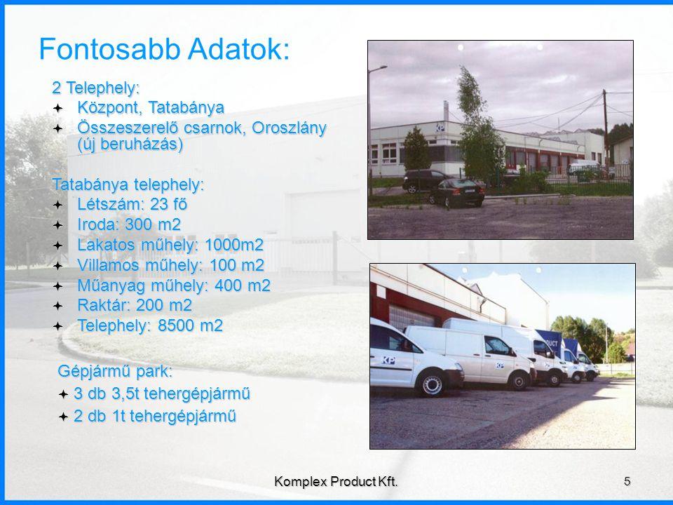 Fontosabb Adatok: 2 Telephely: Központ, Tatabánya
