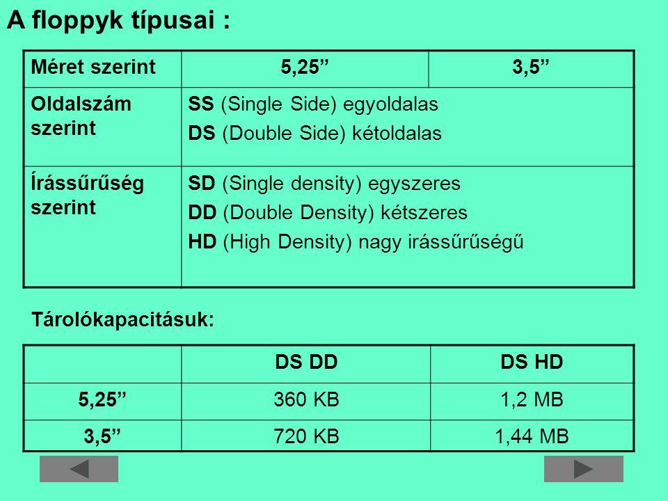 A floppyk típusai : Méret szerint 5,25 3,5 Oldalszám szerint