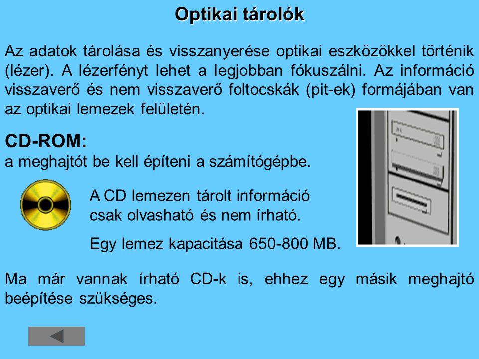 CD-ROM: a meghajtót be kell építeni a számítógépbe.