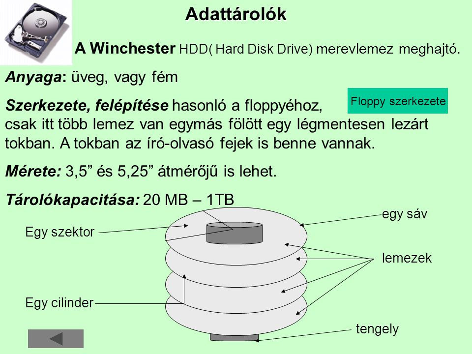 A Winchester HDD( Hard Disk Drive) merevlemez meghajtó.