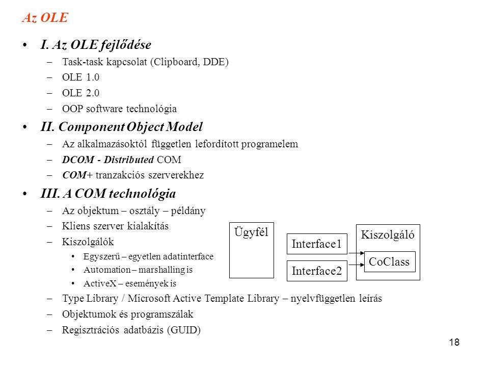 II. Component Object Model