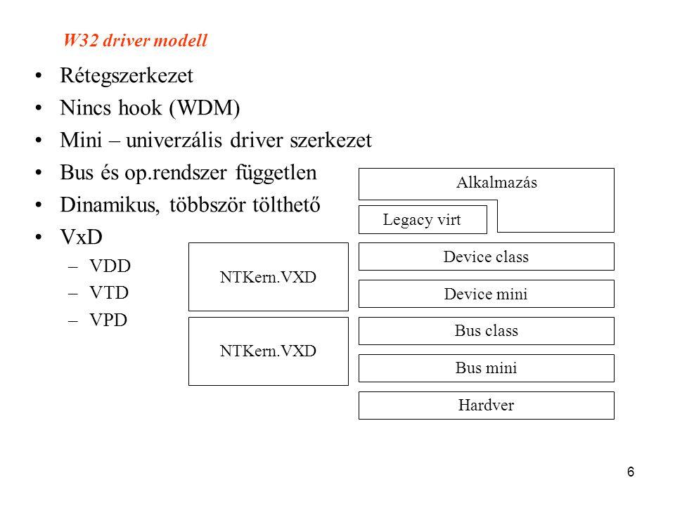 Mini – univerzális driver szerkezet Bus és op.rendszer független