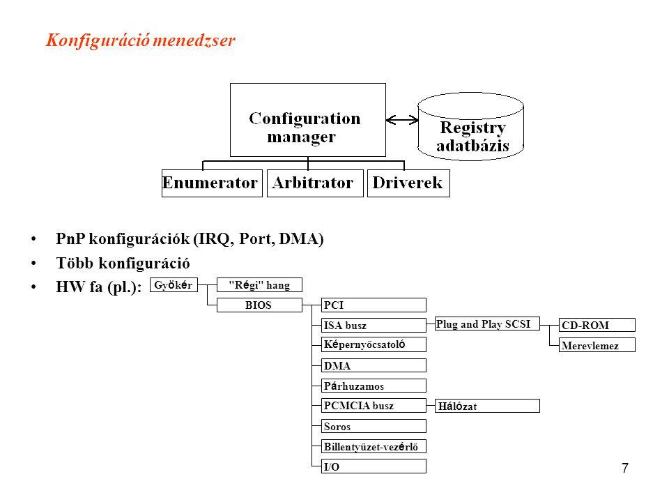 Konfiguráció menedzser
